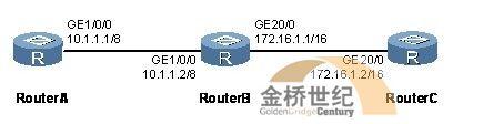 将路由器作为FTP Server传输文件