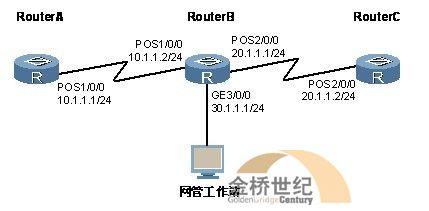 使用本地用户认证进行Telnet登录