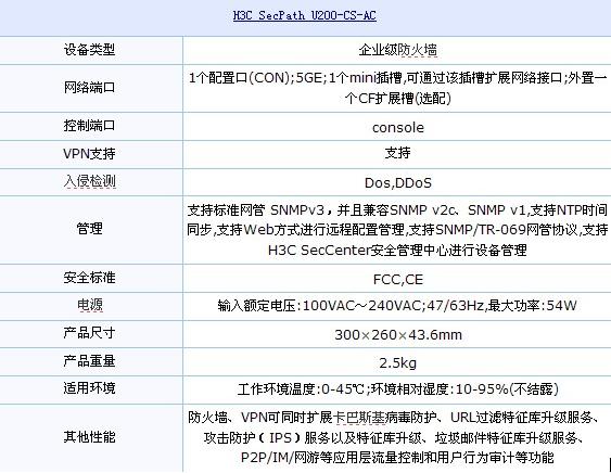 UTM H3C SecPath U200-CS―中小型企业完善网络安全之首选