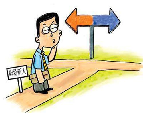 大学生就业指导-破除落后观念