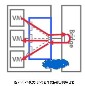 电路 电路图 电子 原理图 328_330