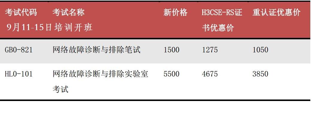 H3CTE考证限时特价优惠倒计时!!!